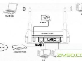 如何建立快速无线路由器?