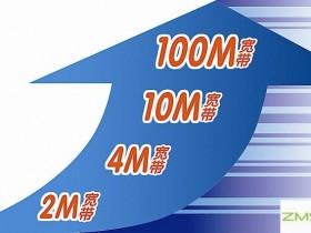 4M宽带下载速度是多少?
