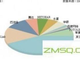 路由器站点是路由器设置的数量,网站Daquan