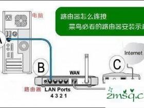 如何设置TP-Link路由器路由器设置方法tl-wr886n