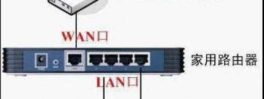 如何连接路由器,路由器连接猫的方法