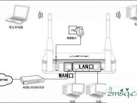 如何快速的无线路由器的设置