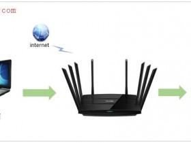 我如何将服务器映射到外网吗?